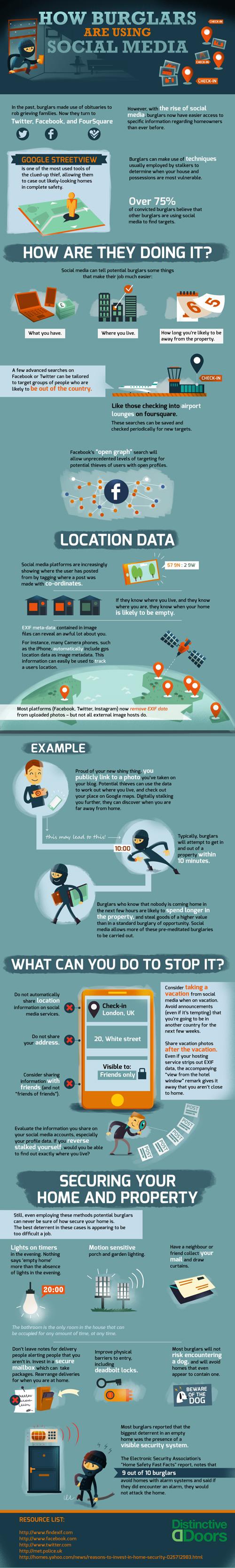 Infografia ladrones y Redes Sociales